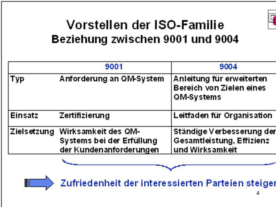 Zertifizierung von Produkten Überprüfung auf Gebrauchstauglichkeit in bestimmtem Nutzungskontext, z.B.