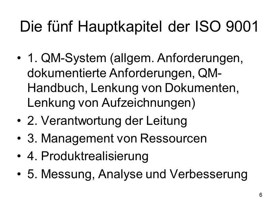 Die fünf Hauptkapitel der ISO 9001 1. QM-System (allgem. Anforderungen, dokumentierte Anforderungen, QM- Handbuch, Lenkung von Dokumenten, Lenkung von