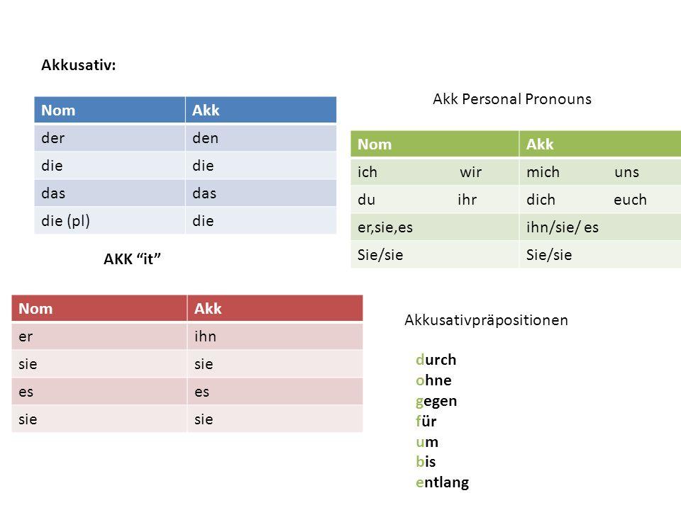 Akkusativ: NomAkk derden die das die (pl)die AKK it NomAkk erihn sie es sie Akk Personal Pronouns NomAkk ich wirmich uns du ihrdich euch er,sie,esihn/