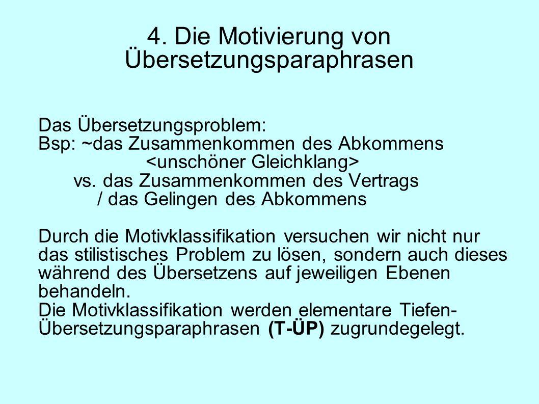 4. Die Motivierung von Übersetzungsparaphrasen Das Übersetzungsproblem: Bsp: ~das Zusammenkommen des Abkommens vs. das Zusammenkommen des Vertrags / d