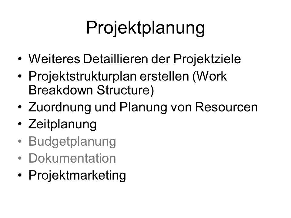 Projektplanung Weiteres Detaillieren der Projektziele Projektstrukturplan erstellen (Work Breakdown Structure) Zuordnung und Planung von Resourcen Zei