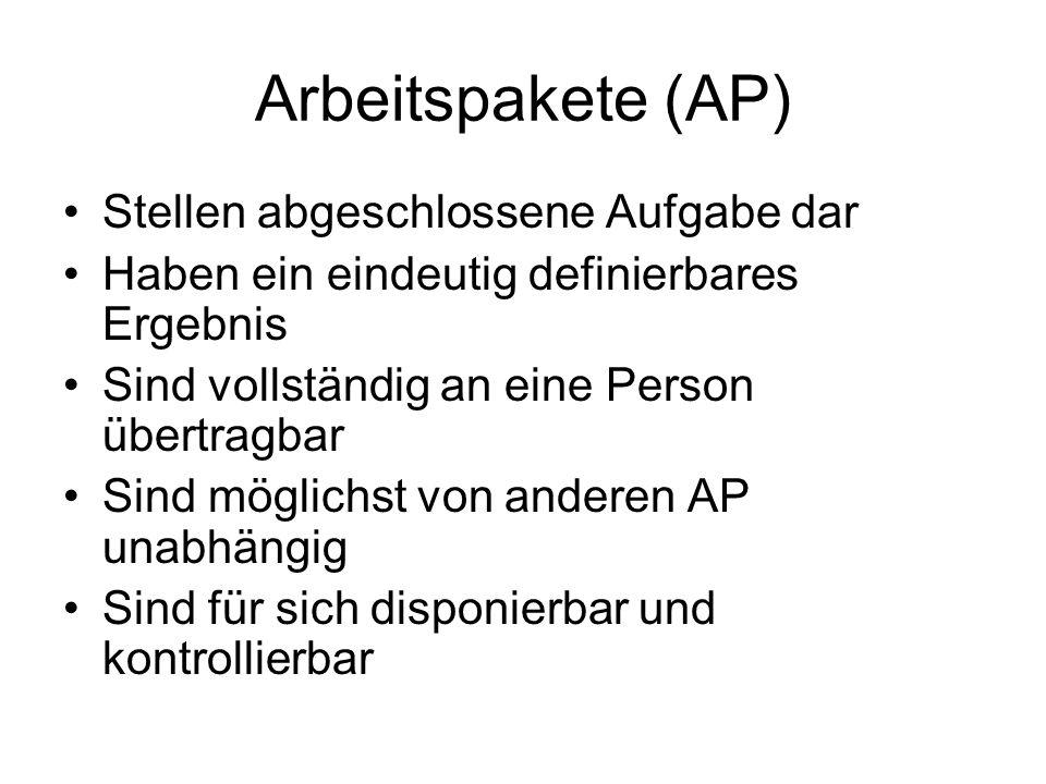 Arbeitspakete (AP) Stellen abgeschlossene Aufgabe dar Haben ein eindeutig definierbares Ergebnis Sind vollständig an eine Person übertragbar Sind mögl