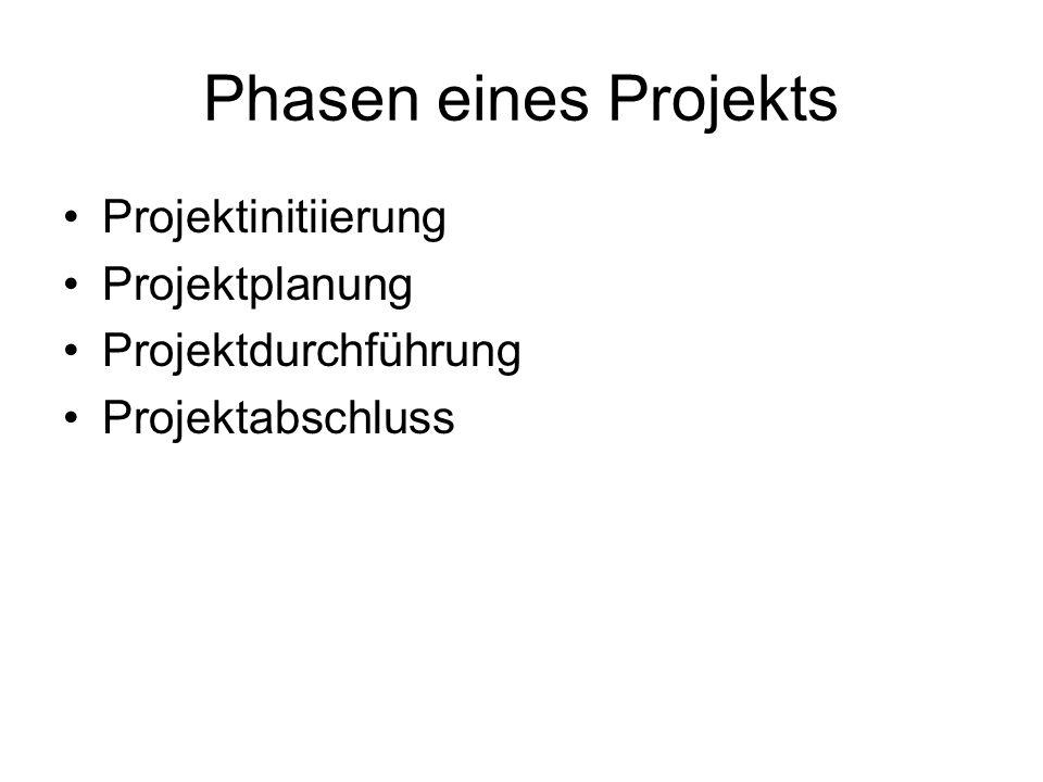 Phasen eines Projekts Projektinitiierung Projektplanung Projektdurchführung Projektabschluss