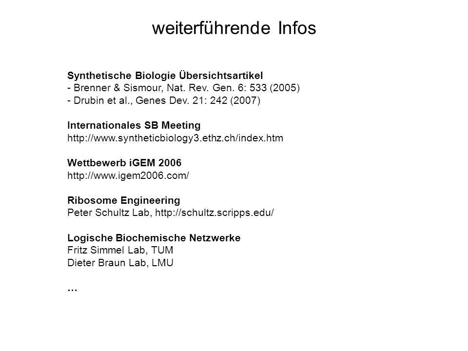 weiterführende Infos Synthetische Biologie Übersichtsartikel - Brenner & Sismour, Nat. Rev. Gen. 6: 533 (2005) - Drubin et al., Genes Dev. 21: 242 (20