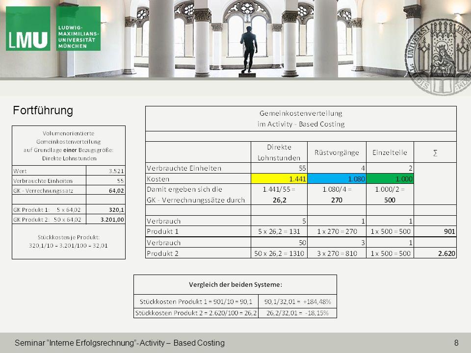 8 Seminar Interne Erfolgsrechnung- Activity – Based Costing Fortführung