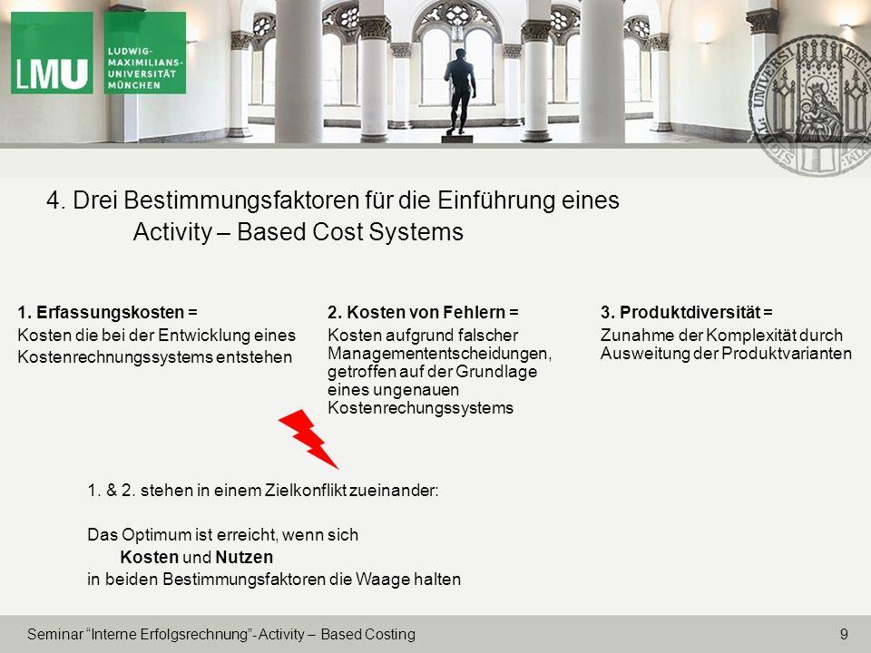 9 Seminar Interne Erfolgsrechnung- Activity – Based Costing 4. Drei Bestimmungsfaktoren für die Einführung eines Activity – Based Cost Systems 1. Erfa
