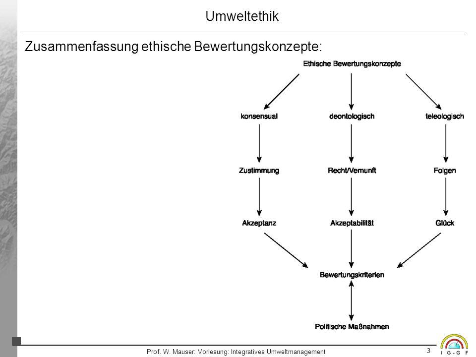 3 Prof. W. Mauser: Vorlesung: Integratives Umweltmanagement Umweltethik Zusammenfassung ethische Bewertungskonzepte: