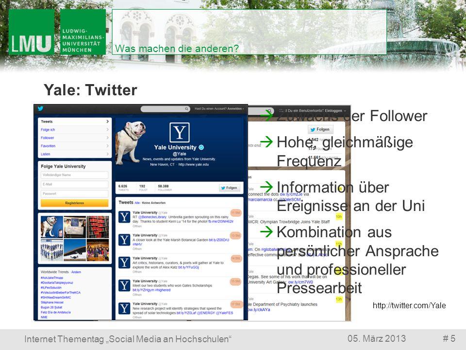 # 505. März 2013 Internet Thementag Social Media an Hochschulen Was machen die anderen? Yale: Twitter http://twitter.com/Yale Zuwachs der Follower Hoh