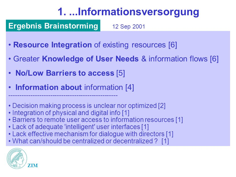 ZIM 1....Informationsversorgung Resource Integration of existing resources [6] Greater Knowledge of User Needs & information flows [6] No/Low Barriers to access [5] Information about information [4] -------------------------------------------------- Decision making process is unclear nor optimized [2] Integration of physical and digital info [1] Barriers to remote user access to information resources [1] Lack of adequate intelligent user interfaces [1] Lack effective mechanism for dialogue with directors [1] What can/should be centralized or decentralized .