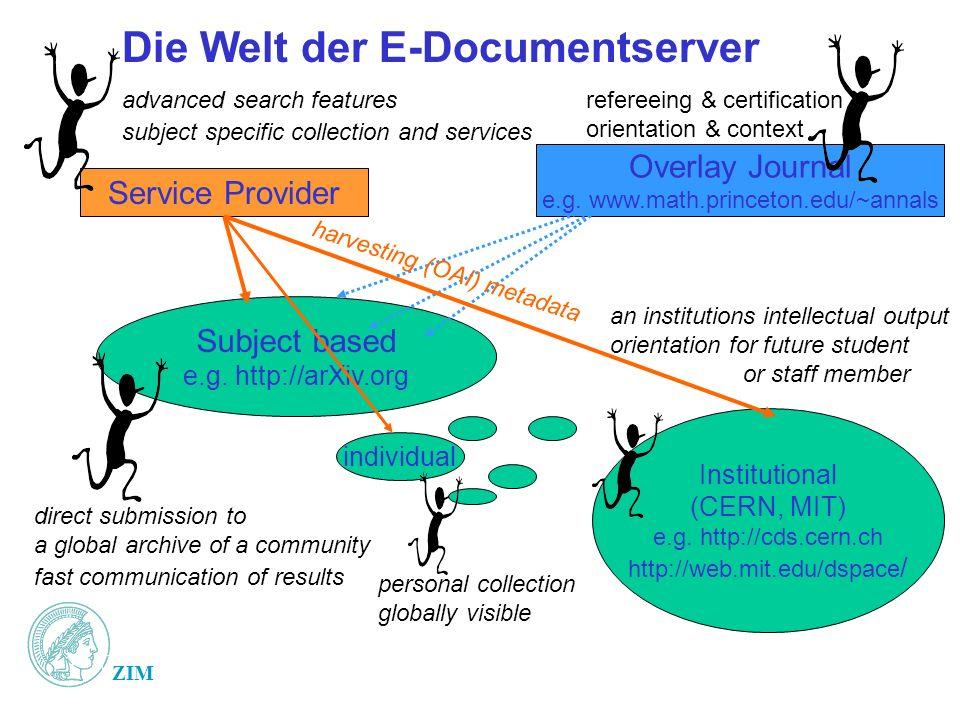 ZIM Die Welt der E-Documentserver Subject based e.g. http://arXiv.org individual Institutional (CERN, MIT) e.g. http://cds.cern.ch http://web.mit.edu/