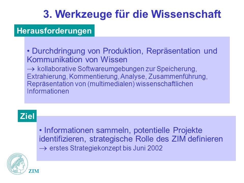 ZIM 3. Werkzeuge für die Wissenschaft Durchdringung von Produktion, Repräsentation und Kommunikation von Wissen kollaborative Softwareumgebungen zur S