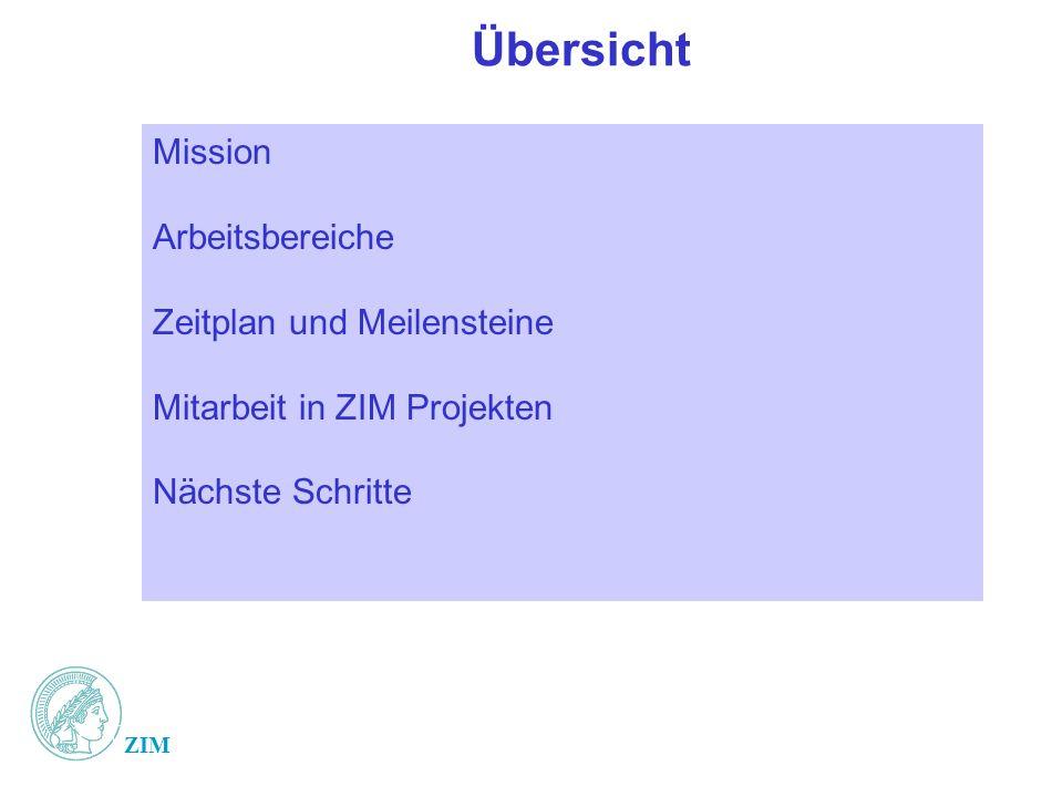ZIM Übersicht Mission Arbeitsbereiche Zeitplan und Meilensteine Mitarbeit in ZIM Projekten Nächste Schritte