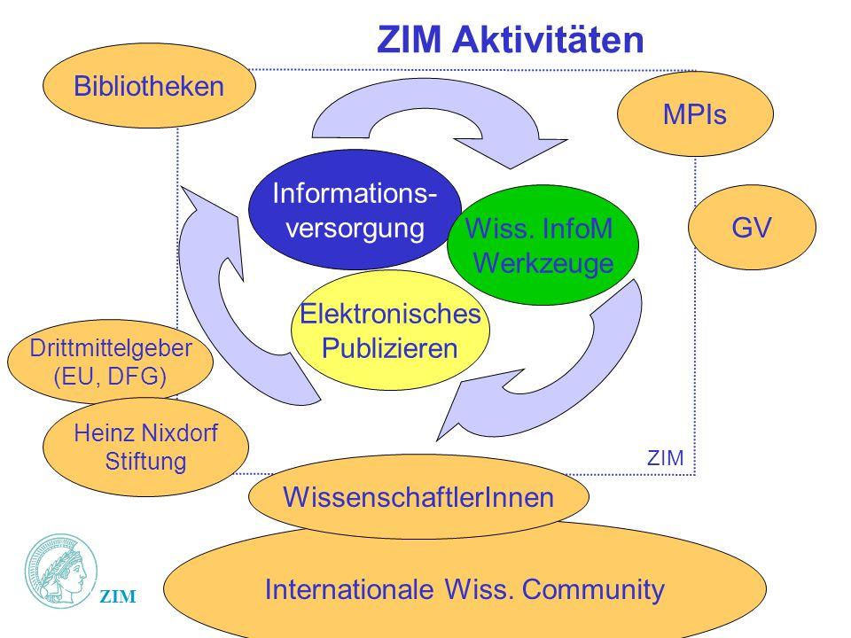 ZIM ZIM Aktivitäten Informations- versorgung Wiss. InfoM Werkzeuge Elektronisches Publizieren Drittmittelgeber (EU, DFG) Internationale Wiss. Communit
