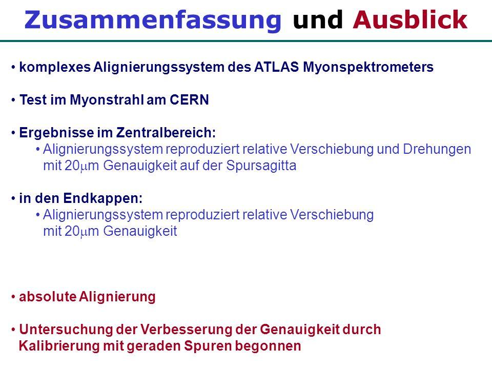 Zusammenfassung und Ausblick komplexes Alignierungssystem des ATLAS Myonspektrometers Test im Myonstrahl am CERN Ergebnisse im Zentralbereich: Alignie