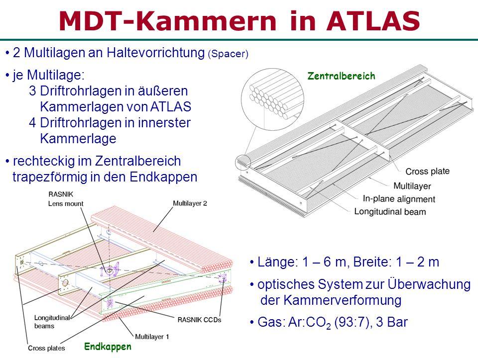MDT-Kammern in ATLAS 2 Multilagen an Haltevorrichtung (Spacer) je Multilage: 3 Driftrohrlagen in äußeren Kammerlagen von ATLAS 4 Driftrohrlagen in inn