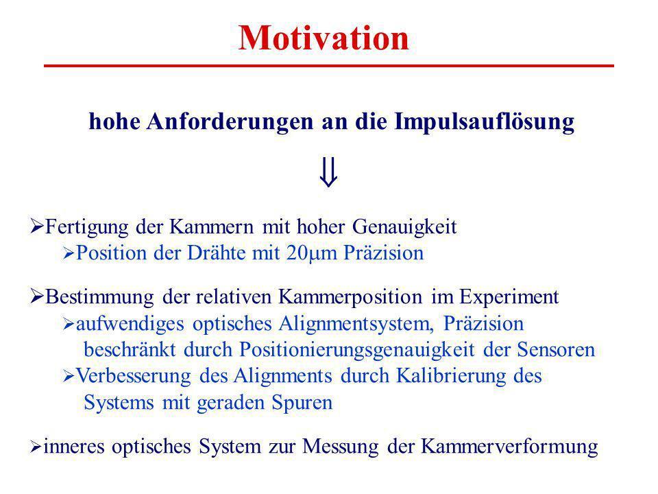Motivation hohe Anforderungen an die Impulsauflösung Fertigung der Kammern mit hoher Genauigkeit Position der Drähte mit 20 m Präzision Bestimmung der
