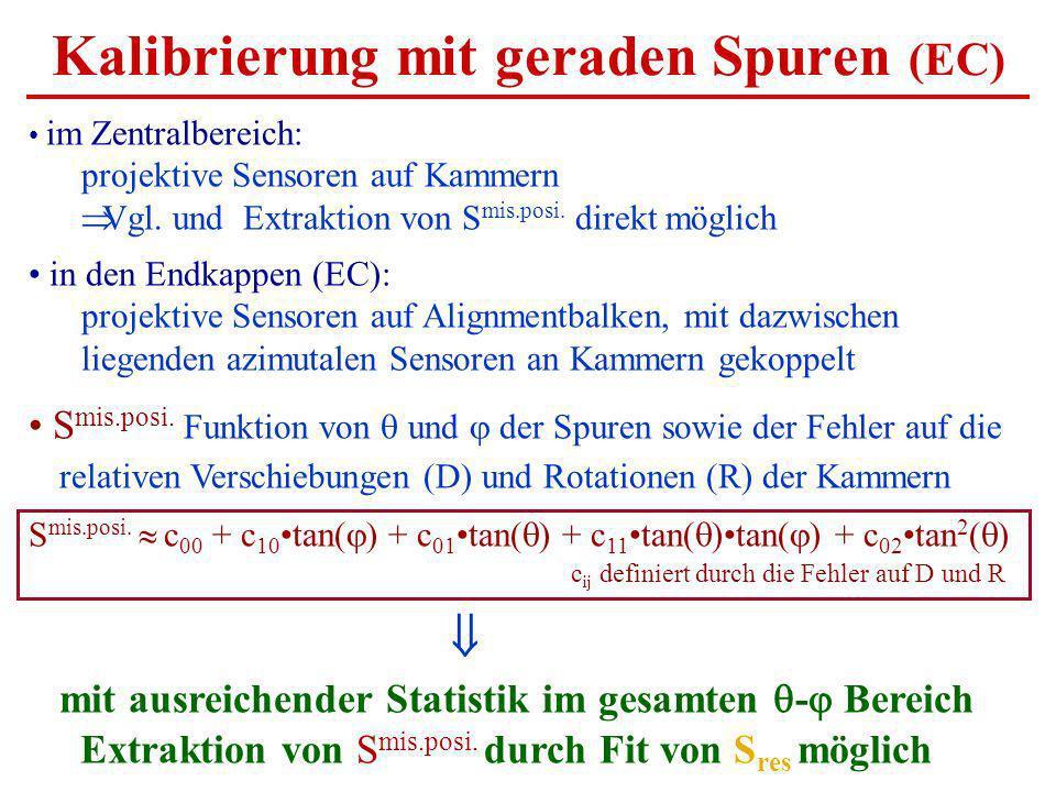 Kalibrierung mit geraden Spuren (EC) im Zentralbereich: projektive Sensoren auf Kammern Vgl. und Extraktion von S mis.posi. direkt möglich in den Endk