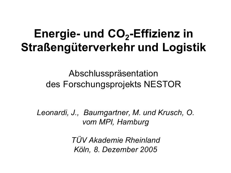 Leonardi, J., Baumgartner, M. und Krusch, O. vom MPI, Hamburg TÜV Akademie Rheinland Köln, 8. Dezember 2005 Energie- und CO 2 -Effizienz in Straßengüt