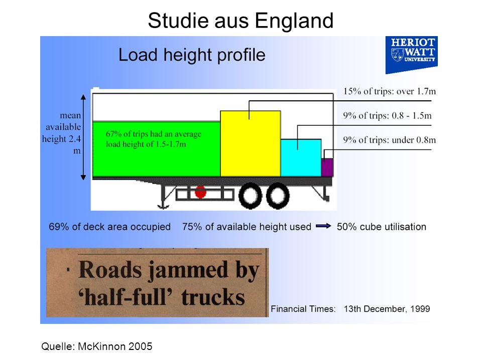 Studie aus England Quelle: McKinnon 2005