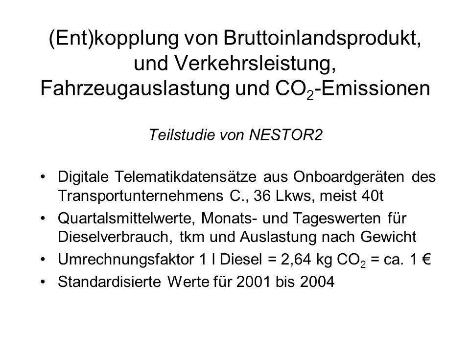 (Ent)kopplung von Bruttoinlandsprodukt, und Verkehrsleistung, Fahrzeugauslastung und CO 2 -Emissionen Teilstudie von NESTOR2 Digitale Telematikdatensä