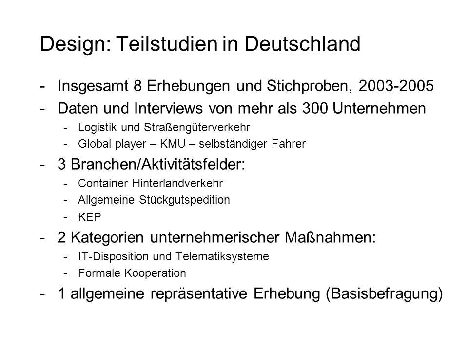 Design: Teilstudien in Deutschland -Insgesamt 8 Erhebungen und Stichproben, 2003-2005 -Daten und Interviews von mehr als 300 Unternehmen -Logistik und
