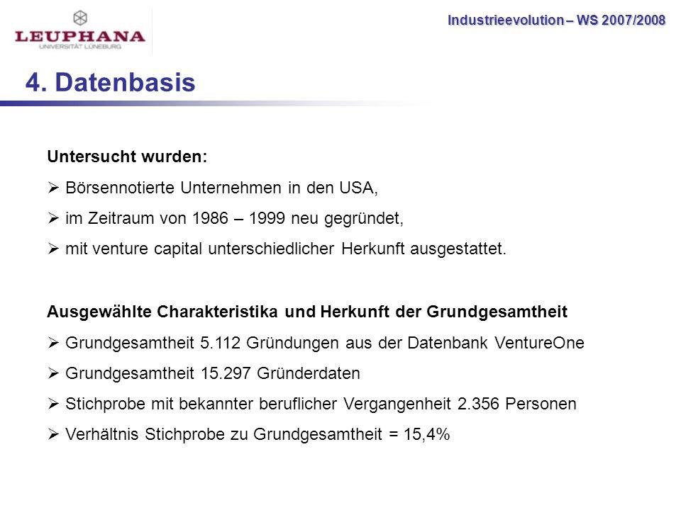 Industrieevolution – WS 2007/2008 4. Datenbasis Untersucht wurden: Börsennotierte Unternehmen in den USA, im Zeitraum von 1986 – 1999 neu gegründet, m