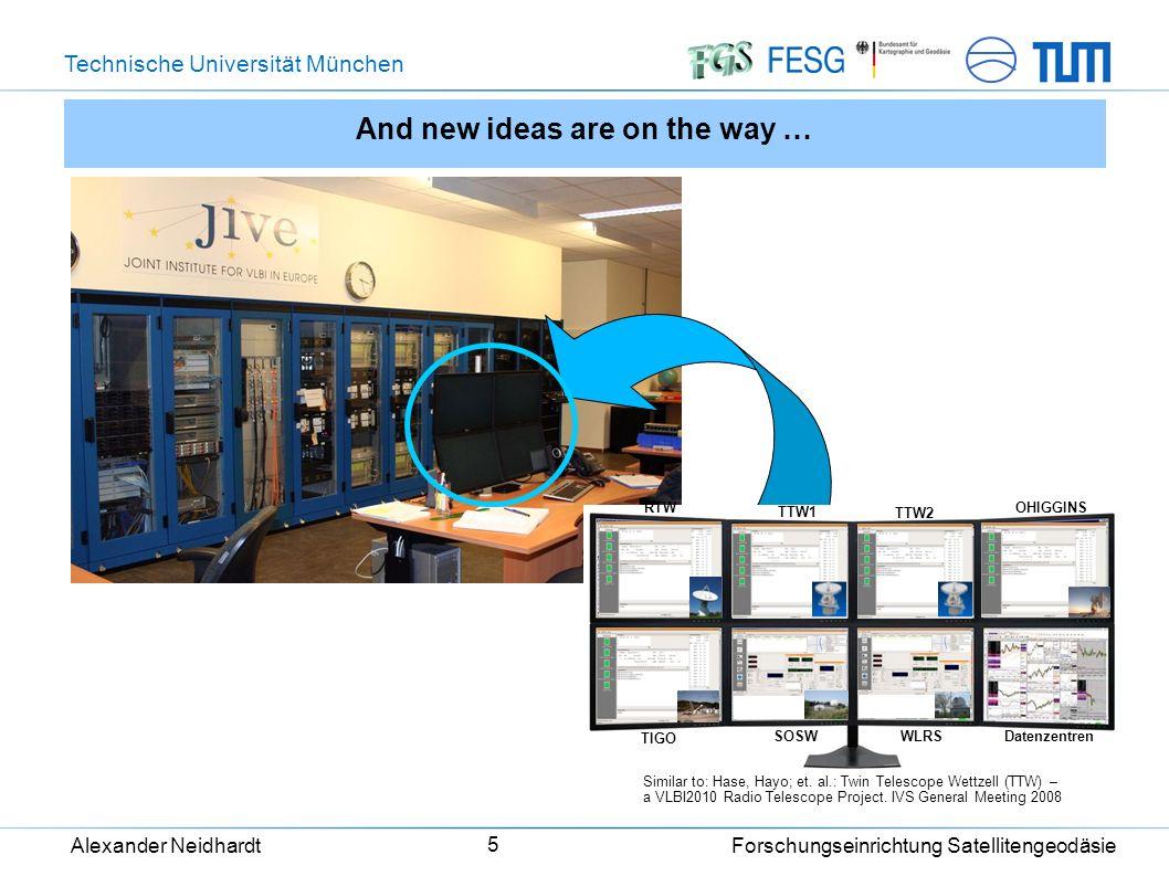 Technische Universität München Alexander Neidhardt Forschungseinrichtung Satellitengeodäsie 5 And new ideas are on the way … RTW TTW1 TTW2 OHIGGINS TIGO SOSWWLRSDatenzentren Similar to: Hase, Hayo; et.