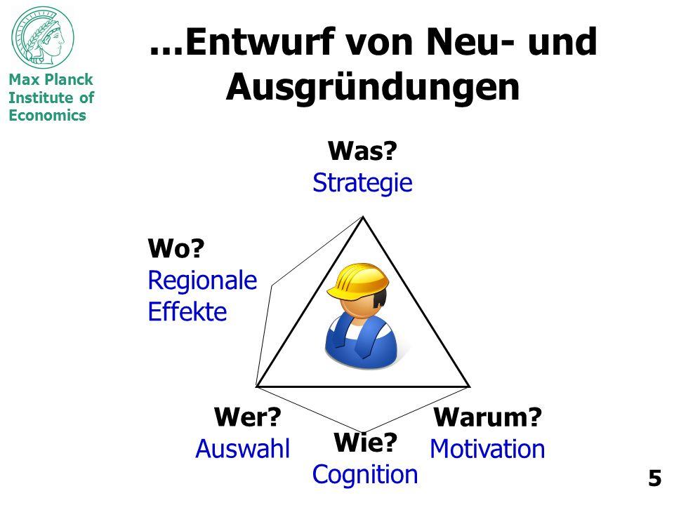 Max Planck Institute of Economics 6 Vorstellungen Name Fachrichtung Erfahrung mit Neugründung
