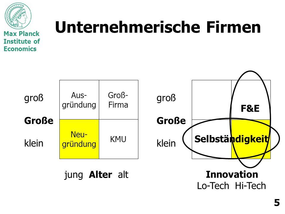 Max Planck Institute of Economics 5 Unternehmerische Firmen Neu- gründung Aus- gründung KMU Groß- Firma groß Große klein jung Alter alt groß Große kle