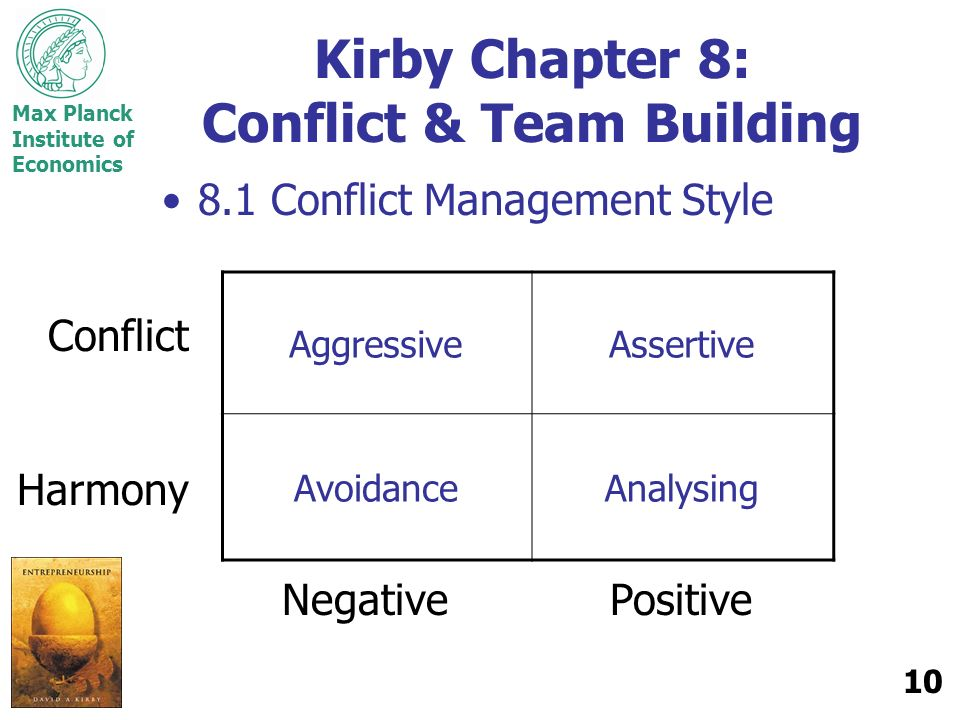 Max Planck Institute of Economics 10 Kirby Chapter 8: Conflict & Team Building 8.1 Conflict Management Style AggressiveAssertive AvoidanceAnalysing Conflict Harmony Negative Positive