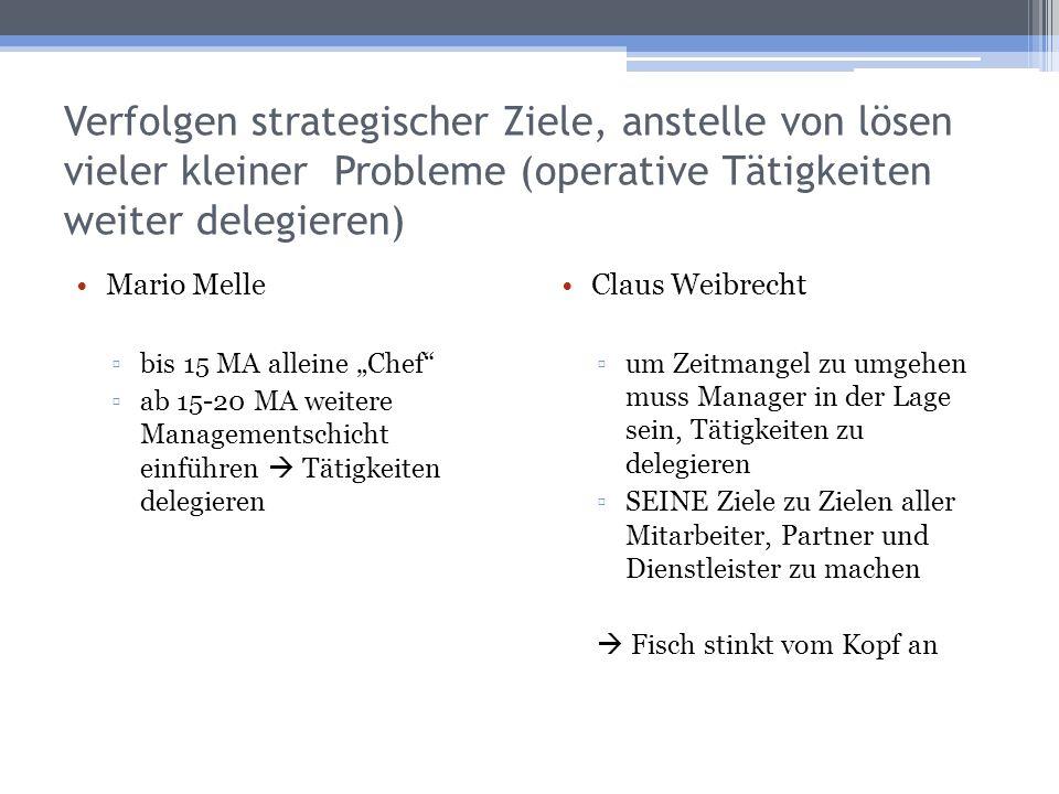 Quellen Sumantra Ghoshal, Heike Bruch: Reclaim your job, Harvard Business Review Claus Weibrecht, IronShark Mario Melle, Synchronity GmbH