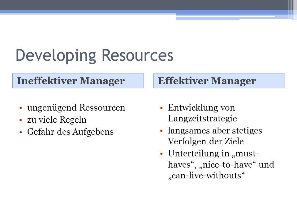 Developing Resources Ineffektiver ManagerEffektiver Manager ungenügend Ressourcen zu viele Regeln Gefahr des Aufgebens Entwicklung von Langzeitstrategie langsames aber stetiges Verfolgen der Ziele Unterteilung in must- haves, nice-to-have und can-live-withouts
