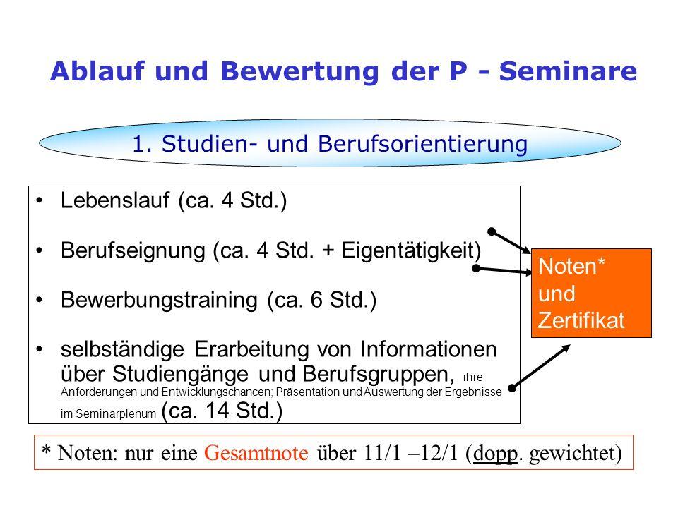 Ablauf und Bewertung der P - Seminare Lebenslauf (ca. 4 Std.) Berufseignung (ca. 4 Std. + Eigentätigkeit) Bewerbungstraining (ca. 6 Std.) selbständige