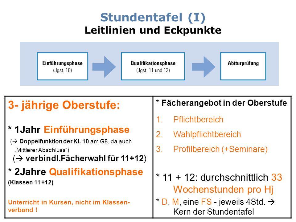 Stundentafel (I) Leitlinien und Eckpunkte 3- jährige Oberstufe: * 1Jahr Einführungsphase ( Doppelfunktion der Kl. 10 am G8, da auch Mittlerer Abschlus