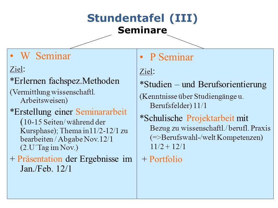 Stundentafel (III) Seminare W Seminar Ziel : *Erlernen fachspez.Methoden (Vermittlung wissenschaftl. Arbeitsweisen) *Erstellung einer Seminararbeit (