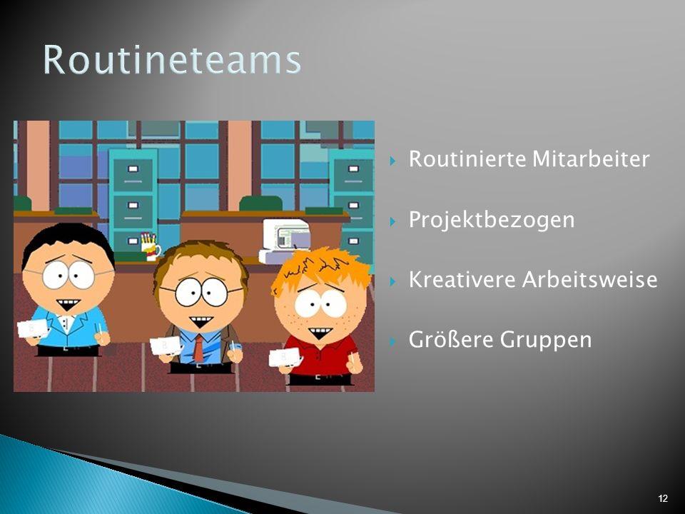 12 Routineteams Routinierte Mitarbeiter Projektbezogen Kreativere Arbeitsweise Größere Gruppen