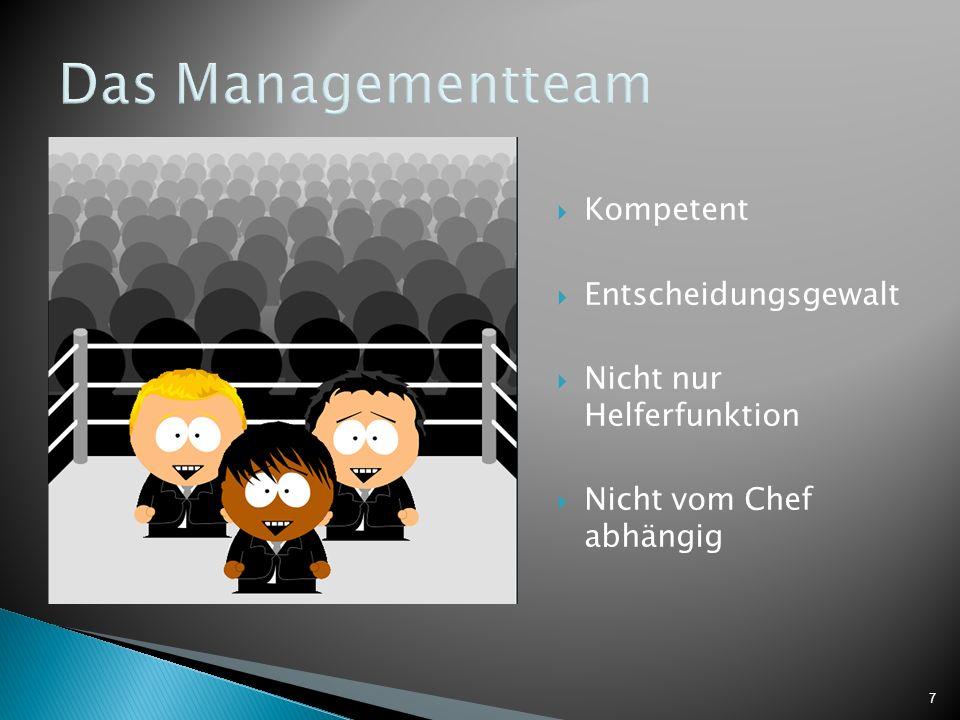 7 Das Managementteam Kompetent Entscheidungsgewalt Nicht nur Helferfunktion Nicht vom Chef abhängig