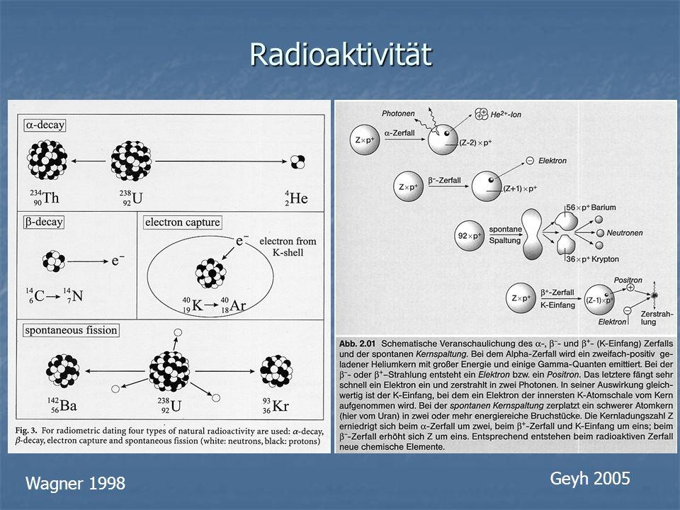 Radioaktivität Geyh 2005 Wagner 1998