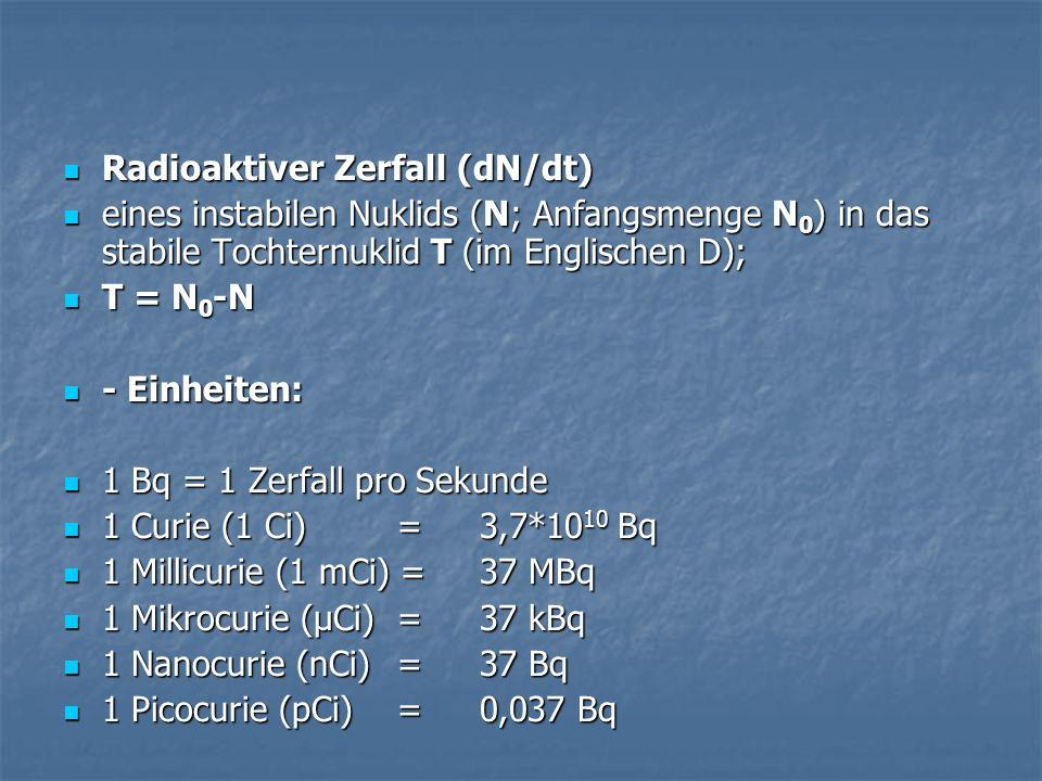Radioaktiver Zerfall (dN/dt) Radioaktiver Zerfall (dN/dt) eines instabilen Nuklids (N; Anfangsmenge N 0 ) in das stabile Tochternuklid T (im Englischen D); eines instabilen Nuklids (N; Anfangsmenge N 0 ) in das stabile Tochternuklid T (im Englischen D); T = N 0 -N T = N 0 -N - Einheiten: - Einheiten: 1 Bq = 1 Zerfall pro Sekunde 1 Bq = 1 Zerfall pro Sekunde 1 Curie (1 Ci) =3,7*10 10 Bq 1 Curie (1 Ci) =3,7*10 10 Bq 1 Millicurie (1 mCi) =37 MBq 1 Millicurie (1 mCi) =37 MBq 1 Mikrocurie (µCi) =37 kBq 1 Mikrocurie (µCi) =37 kBq 1 Nanocurie (nCi) =37 Bq 1 Nanocurie (nCi) =37 Bq 1 Picocurie (pCi) =0,037 Bq 1 Picocurie (pCi) =0,037 Bq