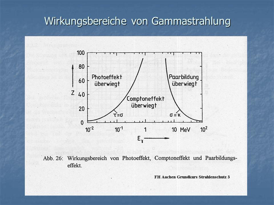 Wirkungsbereiche von Gammastrahlung