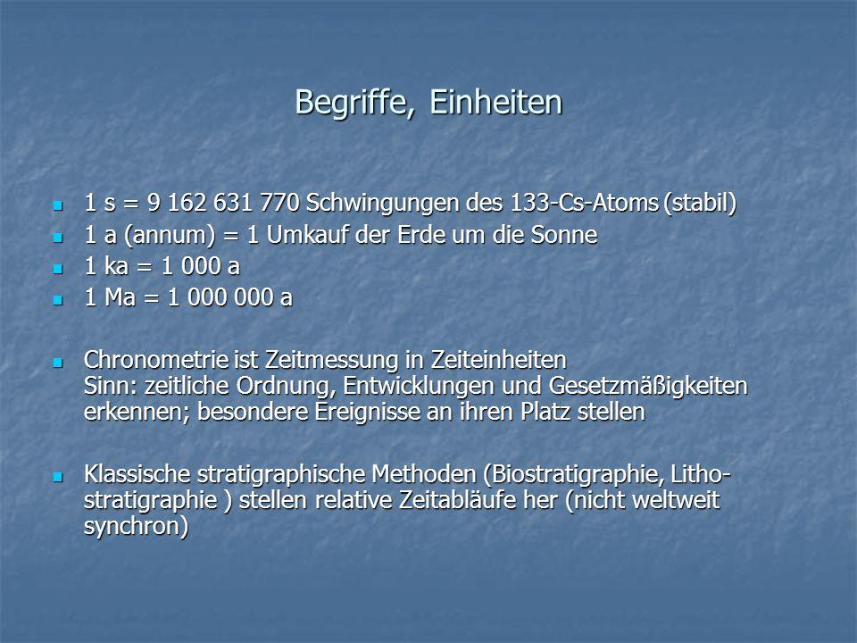Begriffe, Einheiten 1 s = 9 162 631 770 Schwingungen des 133-Cs-Atoms (stabil) 1 s = 9 162 631 770 Schwingungen des 133-Cs-Atoms (stabil) 1 a (annum) = 1 Umkauf der Erde um die Sonne 1 a (annum) = 1 Umkauf der Erde um die Sonne 1 ka = 1 000 a 1 ka = 1 000 a 1 Ma = 1 000 000 a 1 Ma = 1 000 000 a Chronometrie ist Zeitmessung in Zeiteinheiten Sinn: zeitliche Ordnung, Entwicklungen und Gesetzmäßigkeiten erkennen; besondere Ereignisse an ihren Platz stellen Chronometrie ist Zeitmessung in Zeiteinheiten Sinn: zeitliche Ordnung, Entwicklungen und Gesetzmäßigkeiten erkennen; besondere Ereignisse an ihren Platz stellen Klassische stratigraphische Methoden (Biostratigraphie, Litho- stratigraphie ) stellen relative Zeitabläufe her (nicht weltweit synchron) Klassische stratigraphische Methoden (Biostratigraphie, Litho- stratigraphie ) stellen relative Zeitabläufe her (nicht weltweit synchron)