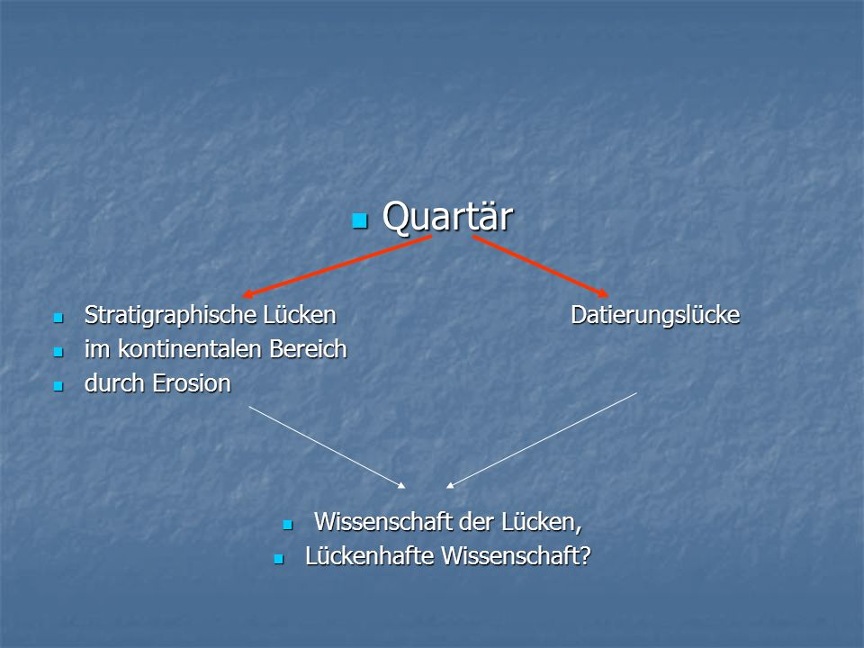 Quartär Quartär Stratigraphische LückenDatierungslücke Stratigraphische LückenDatierungslücke im kontinentalen Bereich im kontinentalen Bereich durch Erosion durch Erosion Wissenschaft der Lücken, Wissenschaft der Lücken, Lückenhafte Wissenschaft.