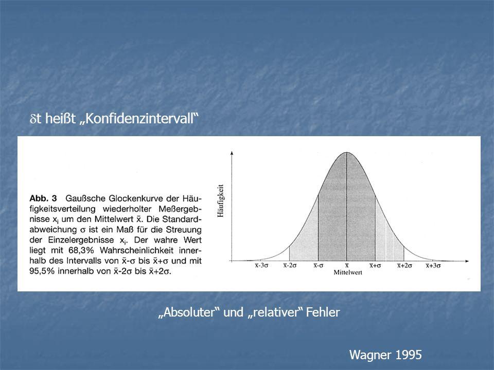 t heißt Konfidenzintervall Wagner 1995 Absoluter und relativer Fehler