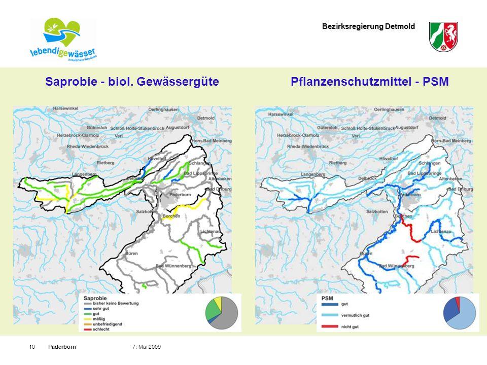 Bezirksregierung Detmold Paderborn107. Mai 2009 Saprobie - biol. GewässergütePflanzenschutzmittel - PSM