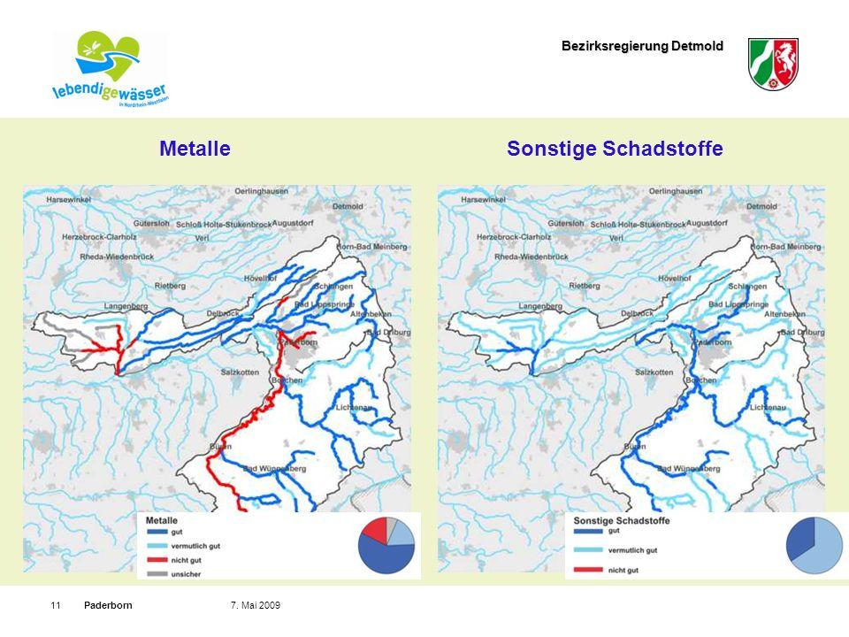 Bezirksregierung Detmold Paderborn117. Mai 2009 MetalleSonstige Schadstoffe