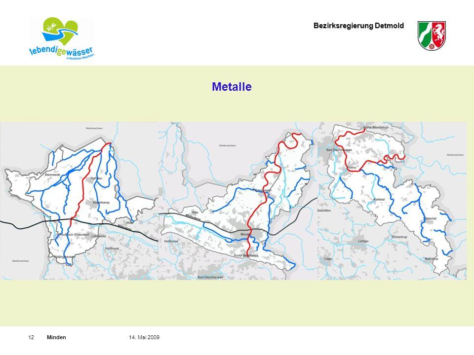 Bezirksregierung Detmold Minden1214. Mai 2009 Metalle