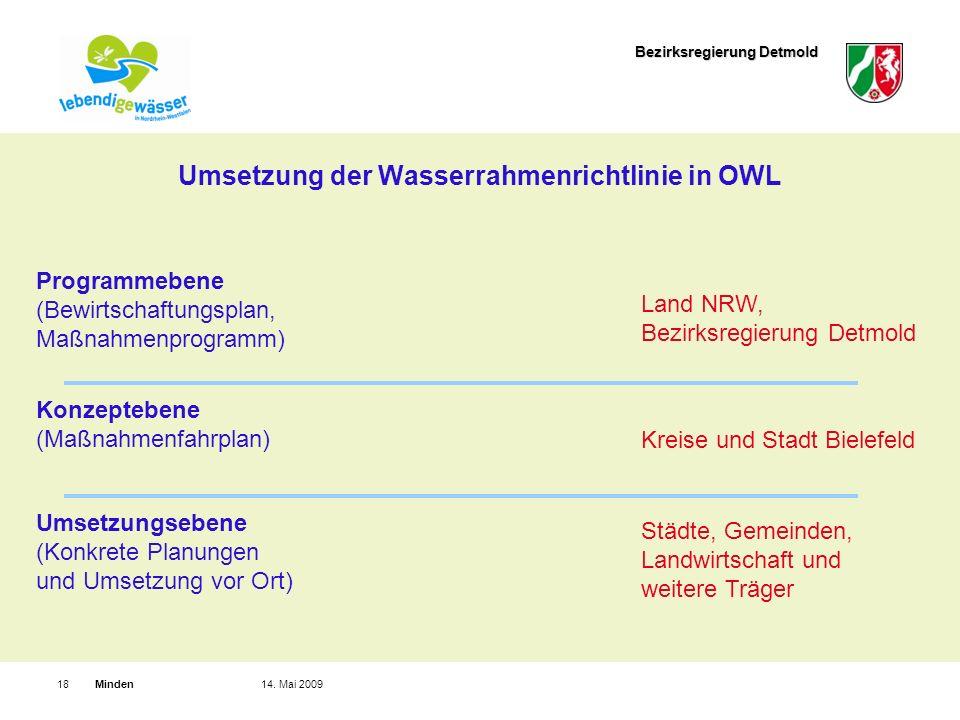 Bezirksregierung Detmold Minden1814. Mai 2009 Umsetzung der Wasserrahmenrichtlinie in OWL Programmebene (Bewirtschaftungsplan, Maßnahmenprogramm) Konz