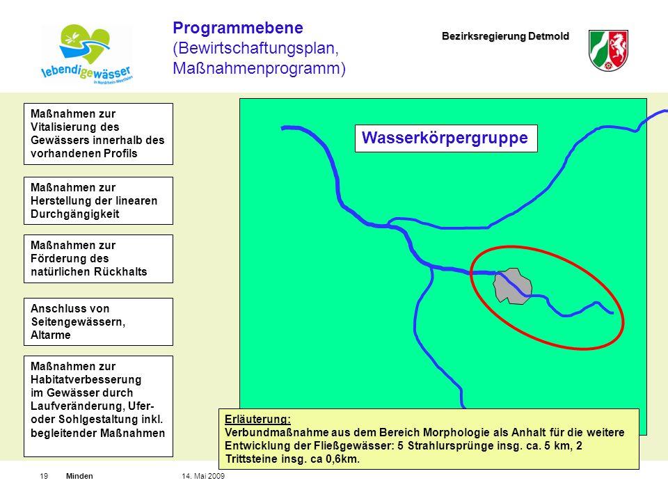 Bezirksregierung Detmold Minden1914. Mai 2009 Erläuterung: Verbundmaßnahme aus dem Bereich Morphologie als Anhalt für die weitere Entwicklung der Flie
