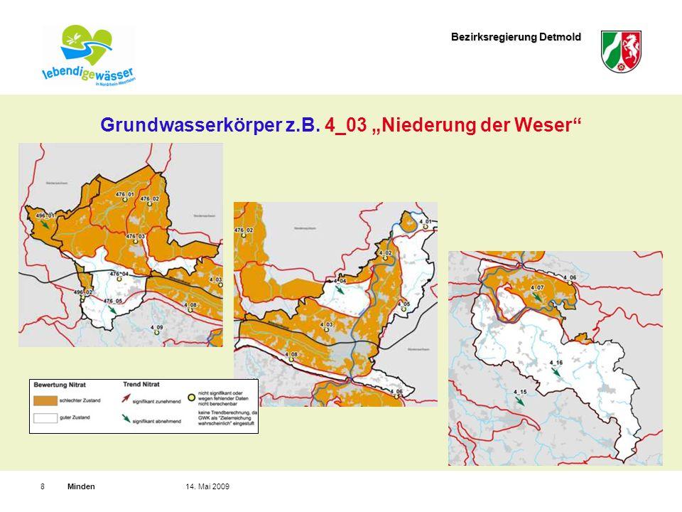Bezirksregierung Detmold Minden814. Mai 2009 Grundwasserkörper z.B. 4_03 Niederung der Weser