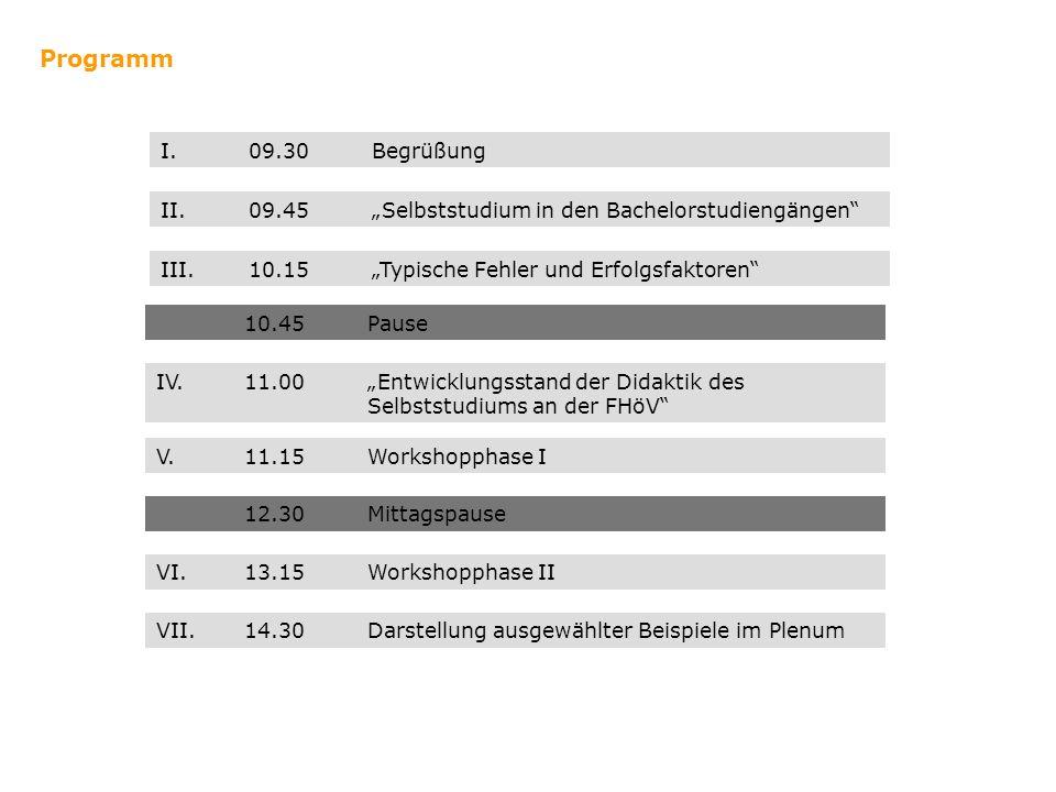 Programm I.09.30 Begrüßung II.09.45Selbststudium in den Bachelorstudiengängen III.10.15Typische Fehler und Erfolgsfaktoren 10.45Pause IV.11.00 Entwicklungsstand der Didaktik des Selbststudiums an der FHöV V.11.15Workshopphase I 12.30Mittagspause VI.13.15Workshopphase II VII.14.30 Darstellung ausgewählter Beispiele im Plenum